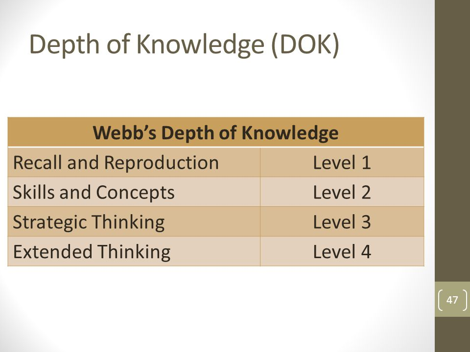 Depth of Knowledge (DOK) 47 Webb's Depth of Knowledge Recall and ReproductionLevel 1 Skills and ConceptsLevel 2 Strategic ThinkingLevel 3 Extended ThinkingLevel 4