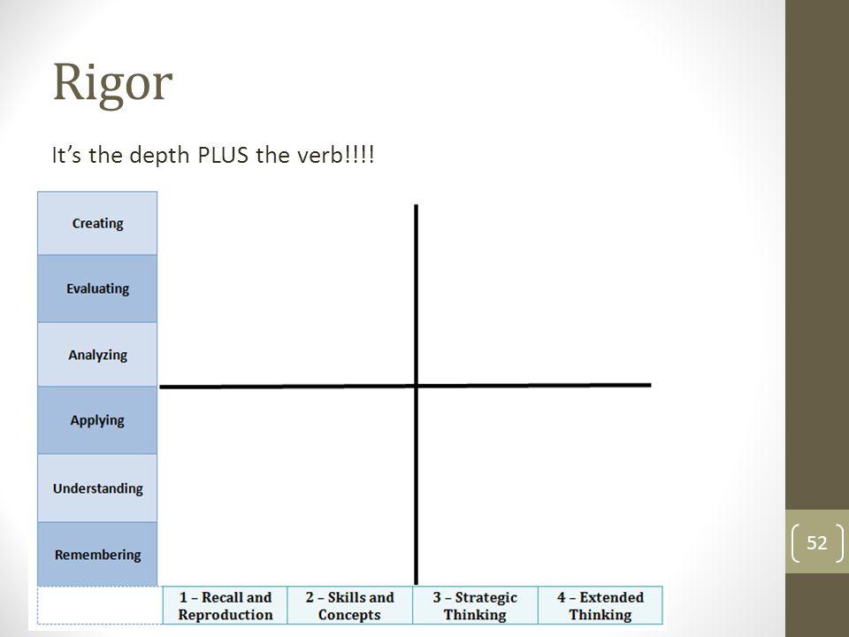 Rigor It's the depth PLUS the verb!!!! 52