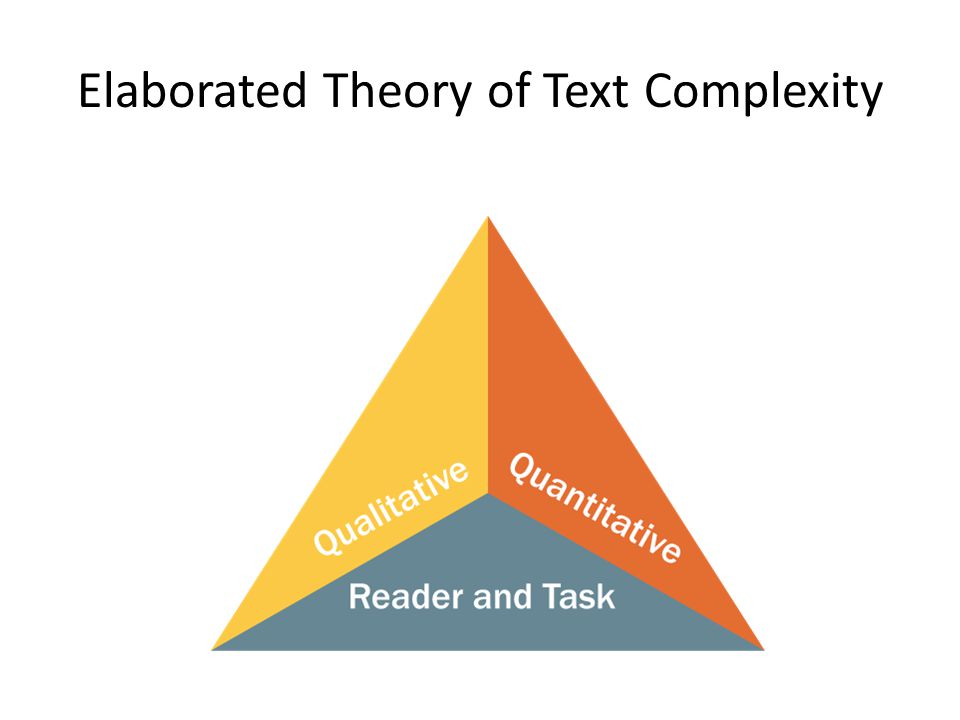 Elaborated Theory of Text Complexity