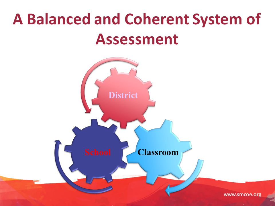 www.smcoe.org District SchoolClassroom A Balanced and Coherent System of Assessment