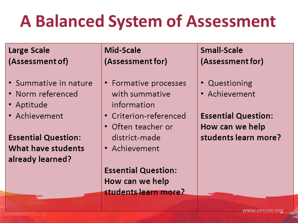 www.smcoe.org A Balanced System of Assessment Large Scale (Assessment of) Summative in nature Norm referenced Aptitude Achievement Essential Question: What have students already learned.