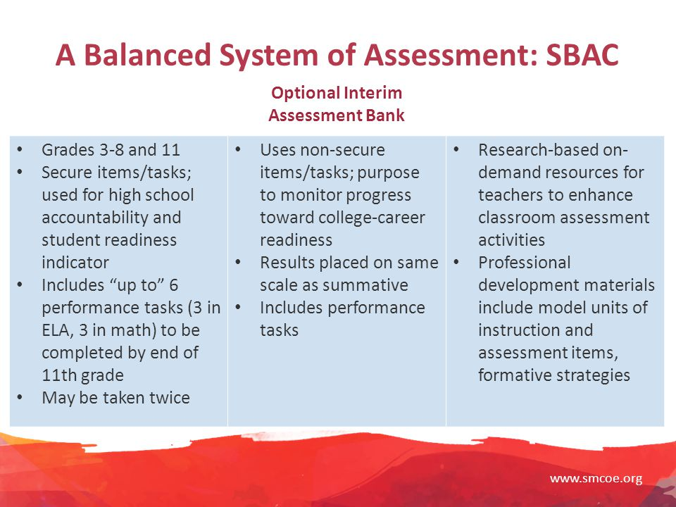 www.smcoe.org A Balanced System of Assessment: SBAC Summative Accountability Assessment Optional Interim Assessment Bank Formative Assessment Practices Grades 3-8 and 11 Secure items/tasks; used for high school accountability and student readiness indicator Includes up to 6 performance tasks (3 in ELA, 3 in math) to be completed by end of 11th grade May be taken twice Uses non-secure items/tasks; purpose to monitor progress toward college-career readiness Results placed on same scale as summative Includes performance tasks Research-based on- demand resources for teachers to enhance classroom assessment activities Professional development materials include model units of instruction and assessment items, formative strategies