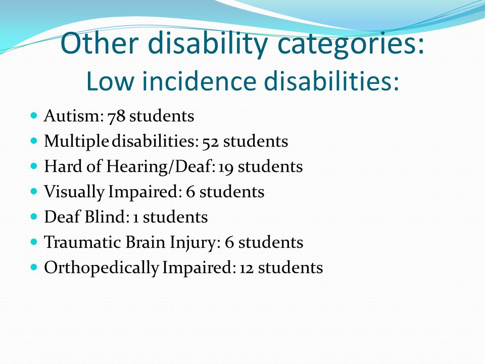 Other disability categories: Low incidence disabilities: Autism: 78 students Multiple disabilities: 52 students Hard of Hearing/Deaf: 19 students Visually Impaired: 6 students Deaf Blind: 1 students Traumatic Brain Injury: 6 students Orthopedically Impaired: 12 students