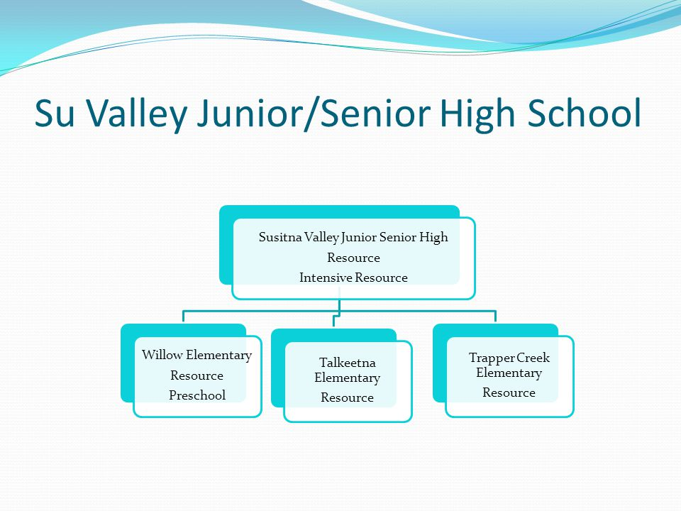 Su Valley Junior/Senior High School Susitna Valley Junior Senior High Resource Intensive Resource Willow Elementary Resource Preschool Talkeetna Elementary Resource Trapper Creek Elementary Resource