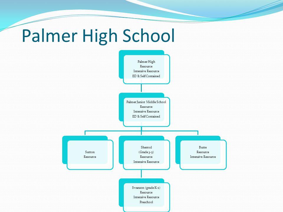 Palmer High School Palmer High Resource Intensive Resource ED & Self Contained Palmer Junior Middle School Resource Intensive Resource ED & Self Conta