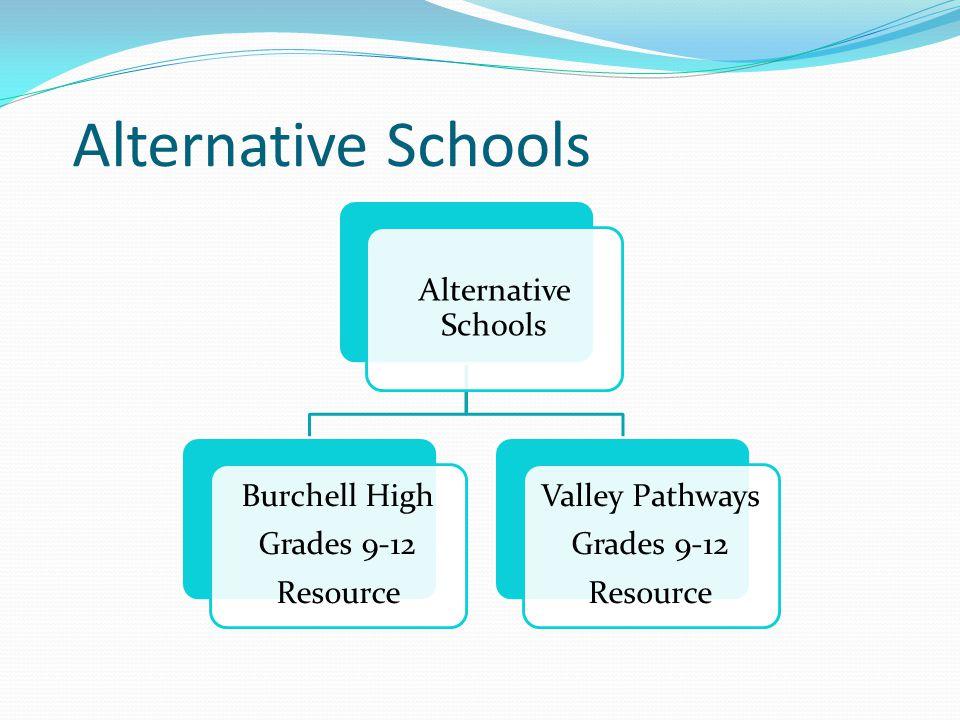 Alternative Schools Burchell High Grades 9-12 Resource Valley Pathways Grades 9-12 Resource