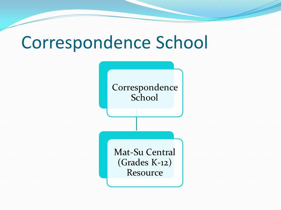 Correspondence School Mat-Su Central (Grades K-12) Resource