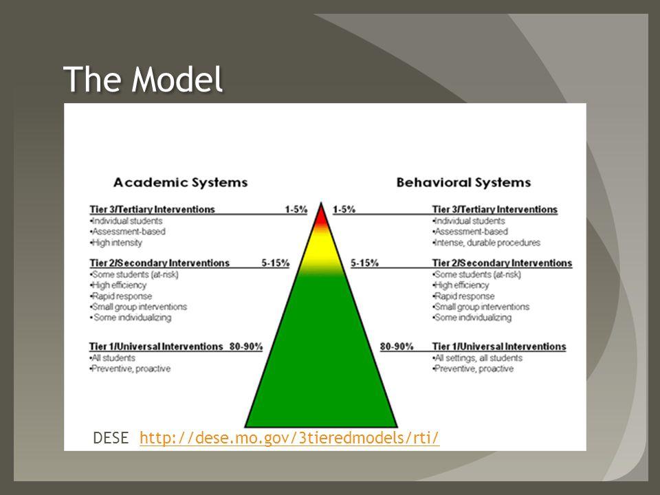 The Model DESE. http://dese.mo.gov/3tieredmodels/rti/http://dese.mo.gov/3tieredmodels/rti/