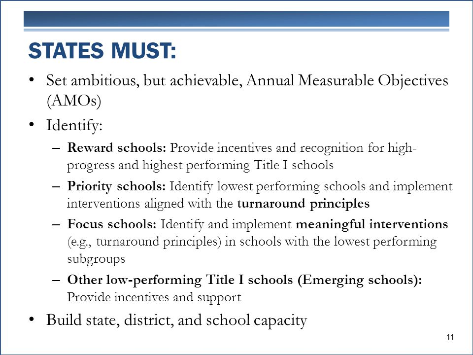 STATES MUST: Set ambitious, but achievable, Annual Measurable Objectives (AMOs) Identify: – Reward schools: Provide incentives and recognition for high- progress and highest performing Title I schools – Priority schools: Identify lowest performing schools and implement interventions aligned with the turnaround principles – Focus schools: Identify and implement meaningful interventions (e.g., turnaround principles) in schools with the lowest performing subgroups – Other low-performing Title I schools (Emerging schools): Provide incentives and support Build state, district, and school capacity 11