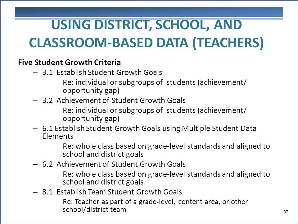 USING DISTRICT, SCHOOL, AND CLASSROOM-BASED DATA (TEACHERS) Five Student Growth Criteria – 3.1 Establish Student Growth Goals Re: individual or subgro