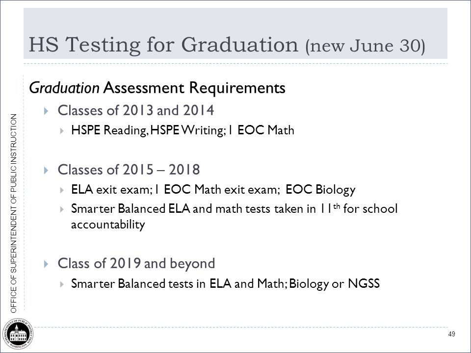 OFFICE OF SUPERINTENDENT OF PUBLIC INSTRUCTION HS Testing for Graduation (new June 30) Graduation Assessment Requirements  Classes of 2013 and 2014  HSPE Reading, HSPE Writing; 1 EOC Math  Classes of 2015 – 2018  ELA exit exam; 1 EOC Math exit exam; EOC Biology  Smarter Balanced ELA and math tests taken in 11 th for school accountability  Class of 2019 and beyond  Smarter Balanced tests in ELA and Math; Biology or NGSS 49