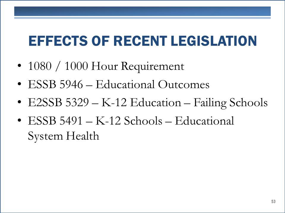 EFFECTS OF RECENT LEGISLATION 1080 / 1000 Hour Requirement ESSB 5946 – Educational Outcomes E2SSB 5329 – K-12 Education – Failing Schools ESSB 5491 – K-12 Schools – Educational System Health 53