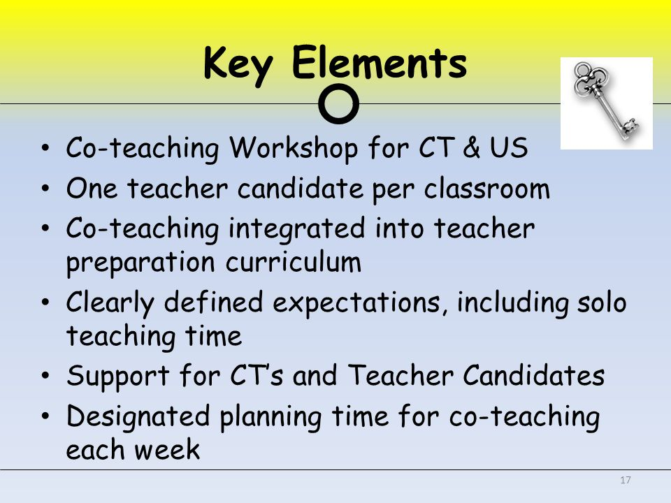 Key Elements Co-teaching Workshop for CT & US One teacher candidate per classroom Co-teaching integrated into teacher preparation curriculum Clearly defined expectations, including solo teaching time Support for CT's and Teacher Candidates Designated planning time for co-teaching each week 17