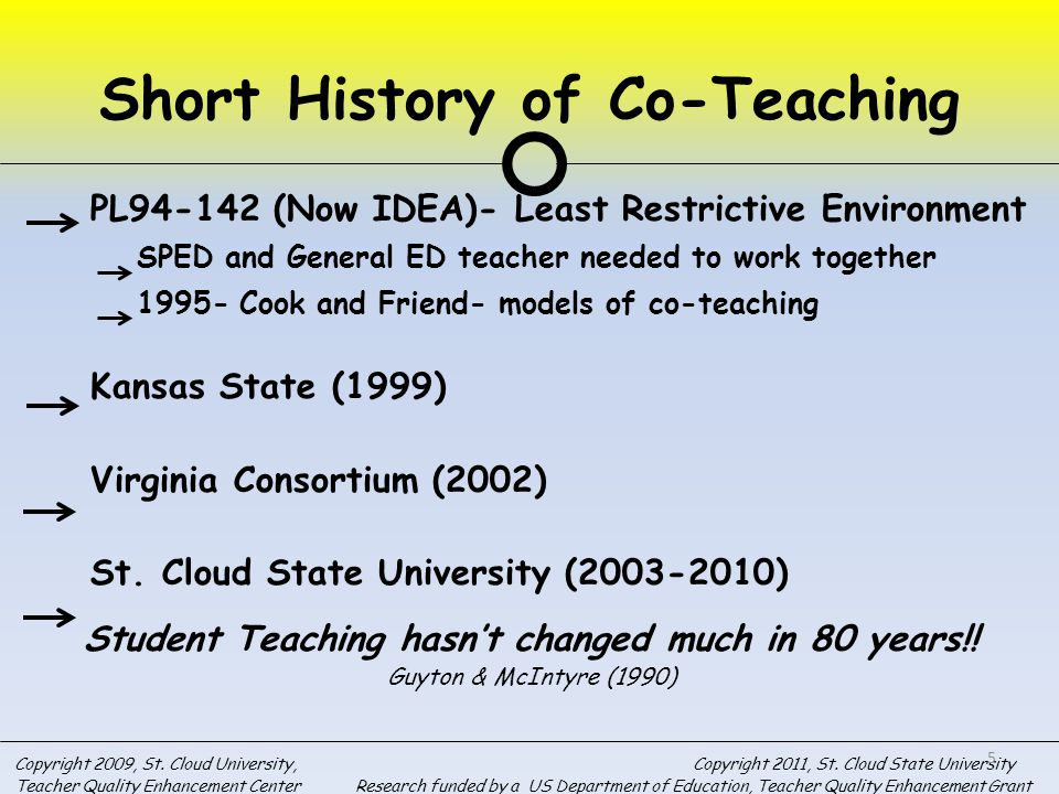 Short History of Co-Teaching PL94-142 (Now IDEA)- Least Restrictive Environment SPED and General ED teacher needed to work together 1995- Cook and Friend- models of co-teaching Kansas State (1999) Virginia Consortium (2002) St.
