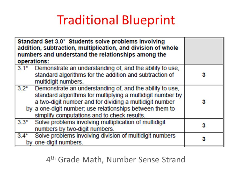 Traditional Blueprint 4 th Grade Math, Number Sense Strand