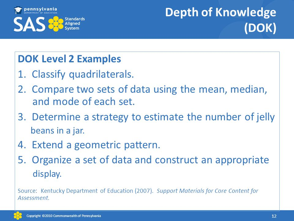 Depth of Knowledge (DOK) DOK Level 2 Examples 1. Classify quadrilaterals.