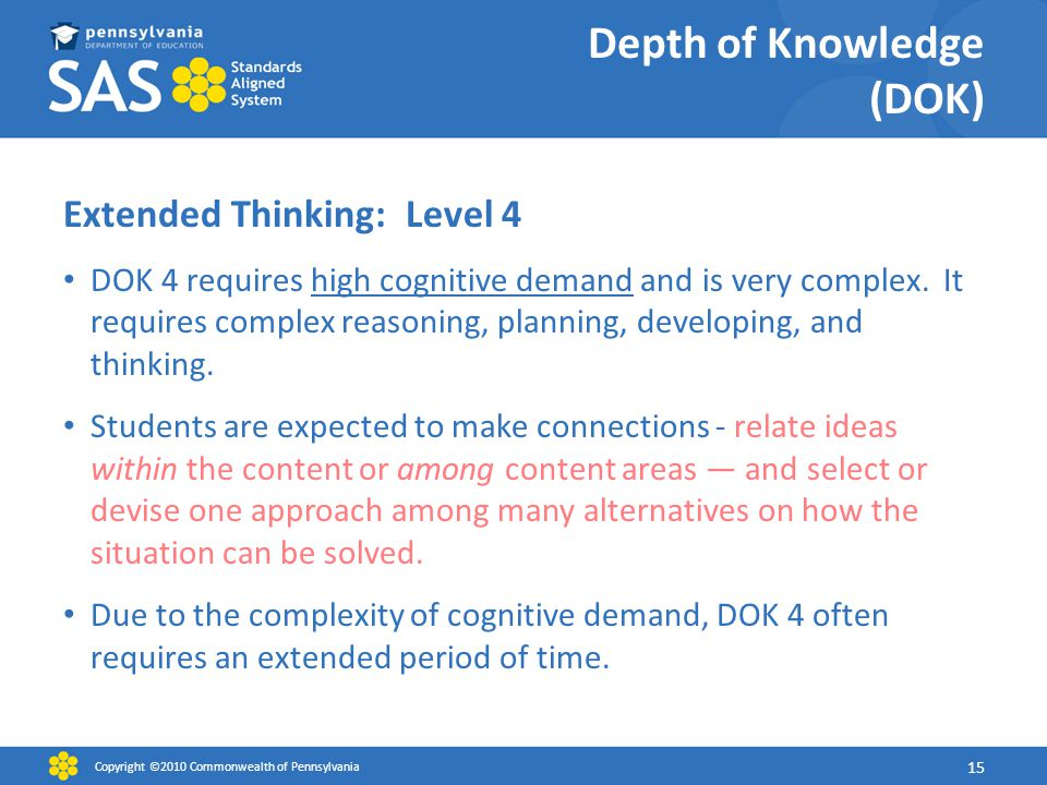 Depth of Knowledge (DOK) Extended Thinking: Level 4 DOK 4 requires high cognitive demand and is very complex.