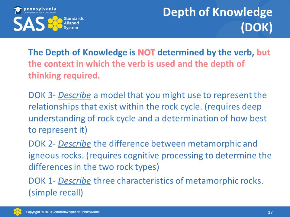 Depth of Knowledge (DOK) NOT The Depth of Knowledge is NOT determined by the verb, but the context in which the verb is used and the depth of thinking required.