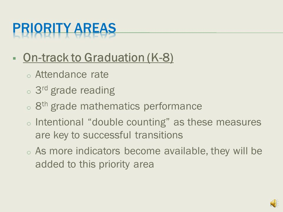  Gap Closing o Looks at gaps in achievement (reading + math), graduation rates, and growth rates o Calculation compares each subgroup to the highest attaining subgroup in the same category (racial subgroups, binary subgroups) o For example: the graduation rate of English language learners will be compared to that of English proficient students 22