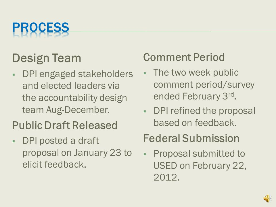 USED is offering states the opportunity to waive certain ESEA/NCLB provisions.