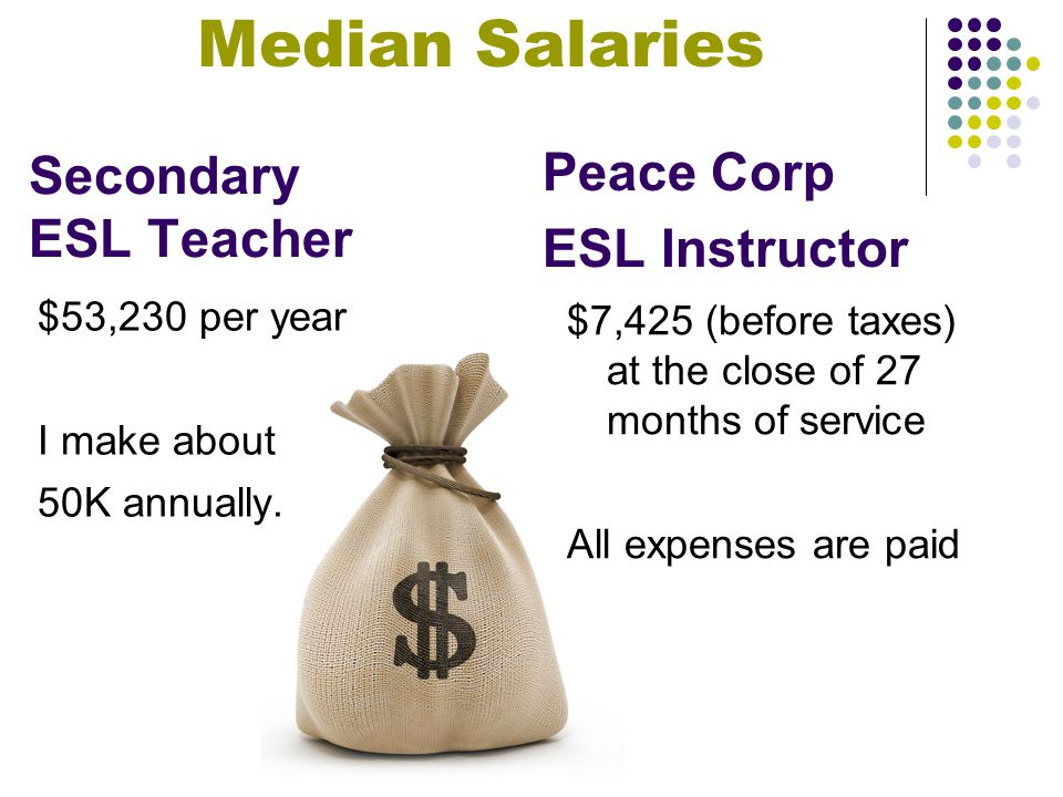 Secondary ESL Teacher $53,230 per year I make about 50K annually.