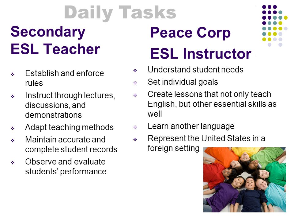 Secondary ESL Teacher  Establish and enforce rules  Instruct through lectures, discussions, and demonstrations  Adapt teaching methods  Maintain accurate and complete student records  Observe and evaluate students performance  Understand student needs  Set individual goals  Create lessons that not only teach English, but other essential skills as well  Learn another language  Represent the United States in a foreign setting Peace Corp ESL Instructor Daily Tasks