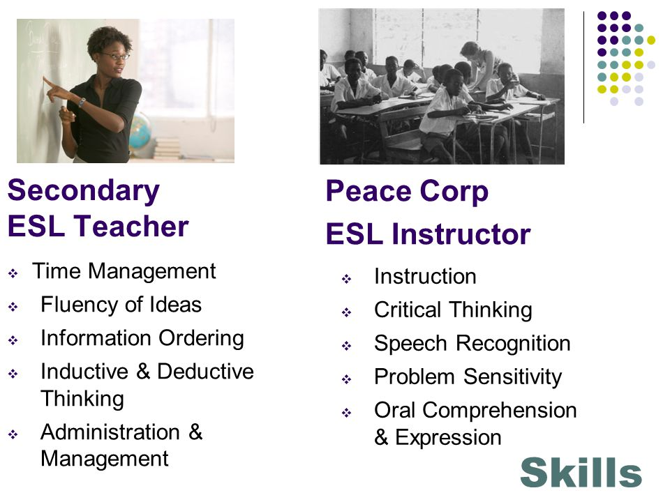 Secondary ESL Teacher  Time Management  Fluency of Ideas  Information Ordering  Inductive & Deductive Thinking  Administration & Management  Instruction  Critical Thinking  Speech Recognition  Problem Sensitivity  Oral Comprehension & Expression Peace Corp ESL Instructor Skills