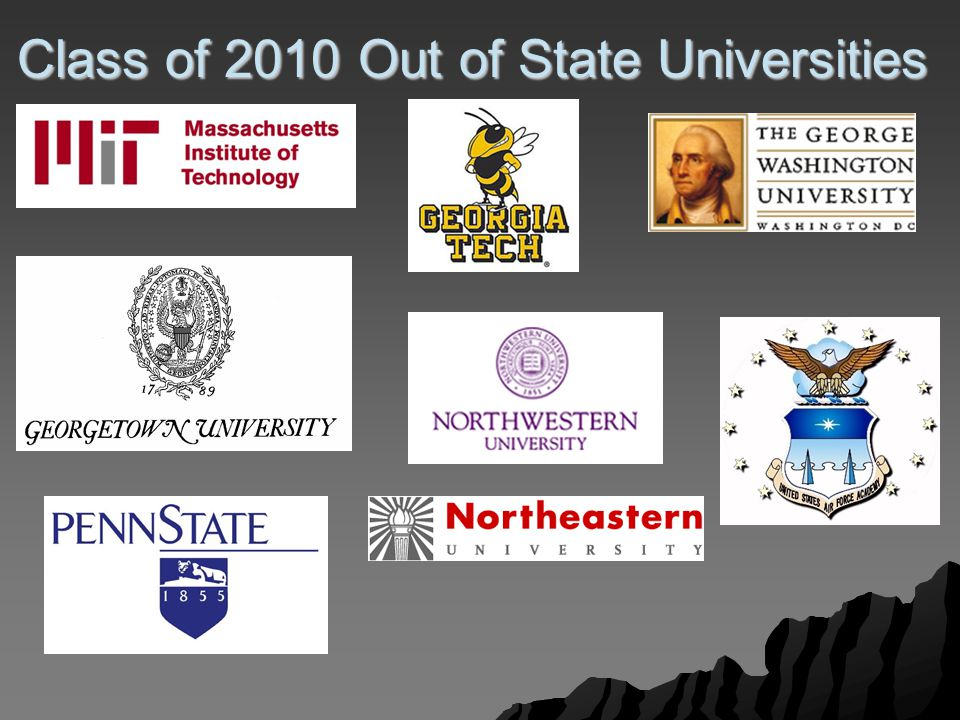 Class of 2010 Out of State Universities