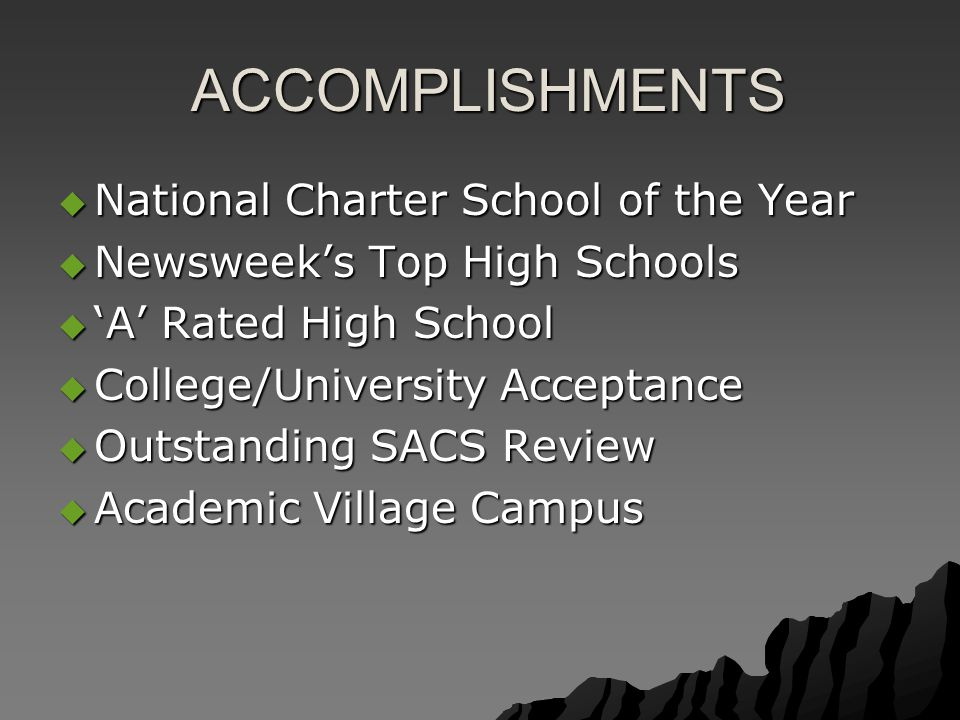 ACCOMPLISHMENTS ACCOMPLISHMENTS  National Charter School of the Year  Newsweek's Top High Schools  'A' Rated High School  College/University Acceptance  Outstanding SACS Review  Academic Village Campus