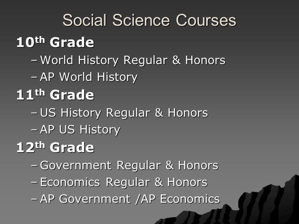 Social Science Courses 10 th Grade –World History Regular & Honors –AP World History 11 th Grade –US History Regular & Honors –AP US History 12 th Grade –Government Regular & Honors –Economics Regular & Honors –AP Government /AP Economics