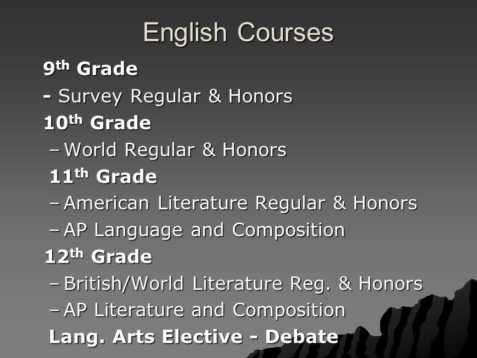 English Courses 9 th Grade - Survey Regular & Honors 10 th Grade –World Regular & Honors 11 th Grade –American Literature Regular & Honors –AP Language and Composition 12 th Grade 12 th Grade –British/World Literature Reg.