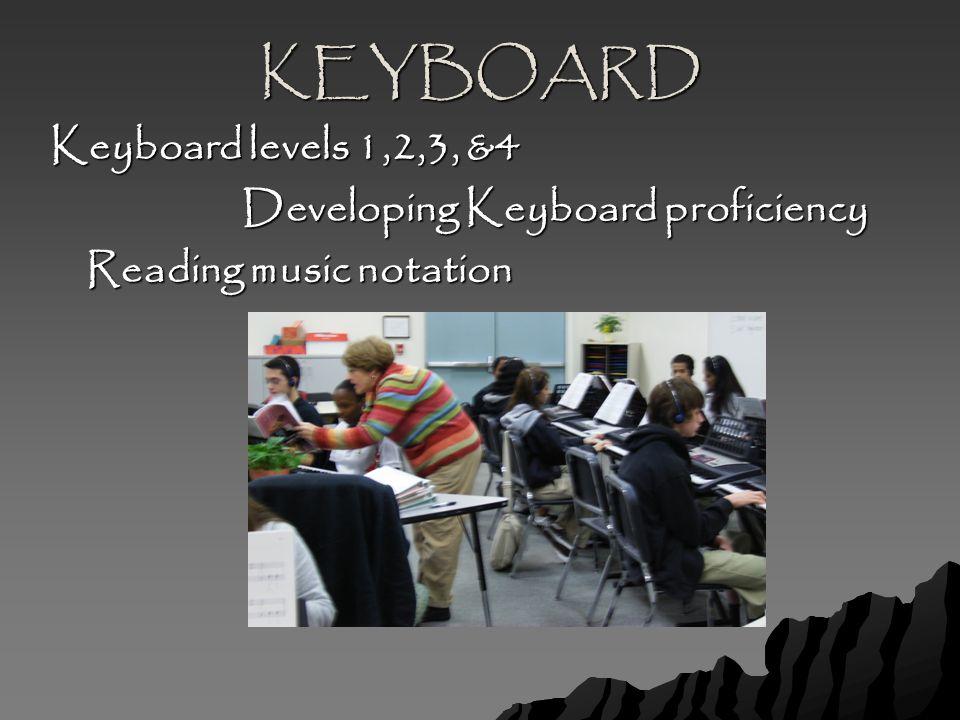 KEYBOARD Keyboard levels 1,2,3, &4 Developing Keyboard proficiency Reading music notation