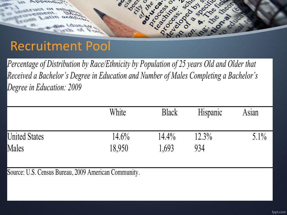 Recruitment Pool