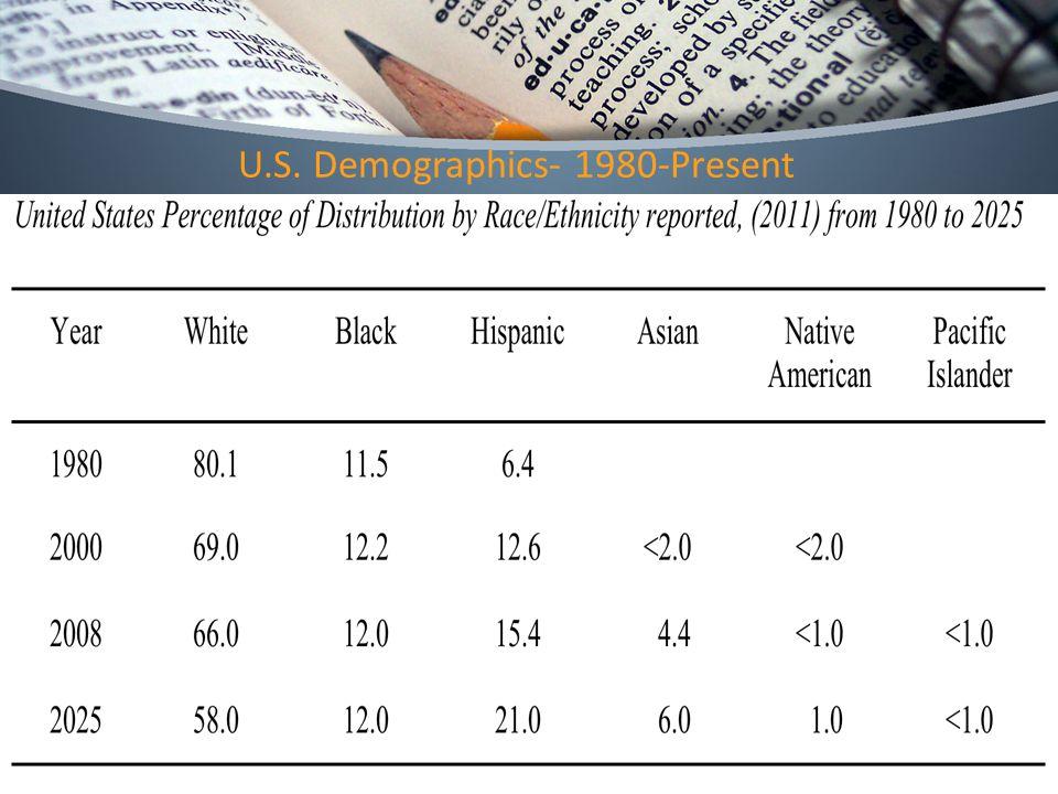 U.S. Demographics- 1980-Present