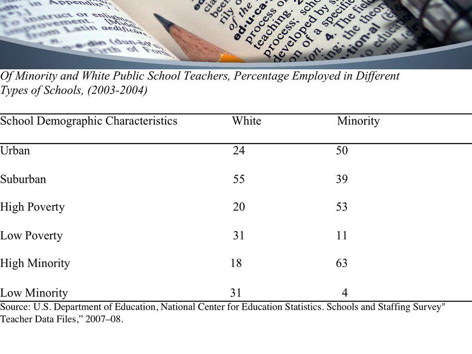 Teacher Diversity Requirements and Teacher Training Argarwal et al.