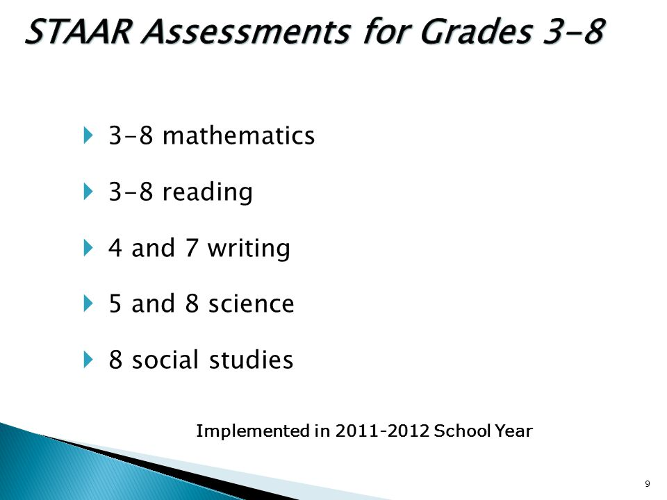  3-8 mathematics  3-8 reading  4 and 7 writing  5 and 8 science  8 social studies 9 Implemented in 2011-2012 School Year