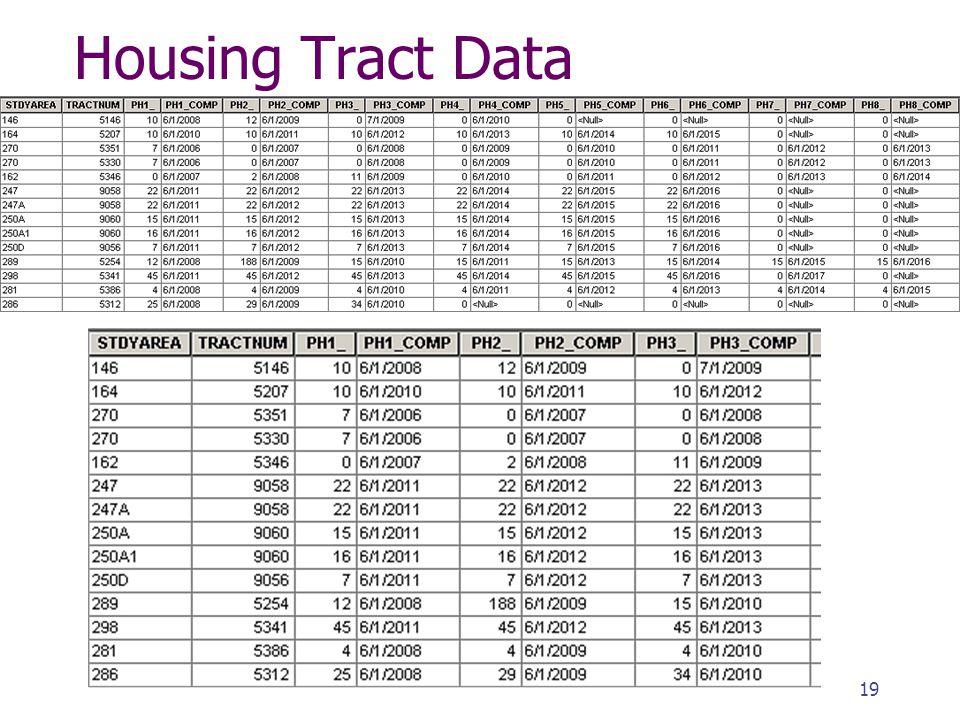 Housing Tract Data 19