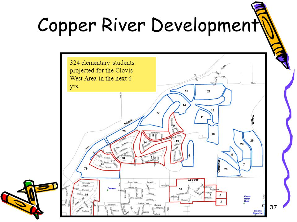Copper River Development 324 elementary students projected for the Clovis West Area in the next 6 yrs.