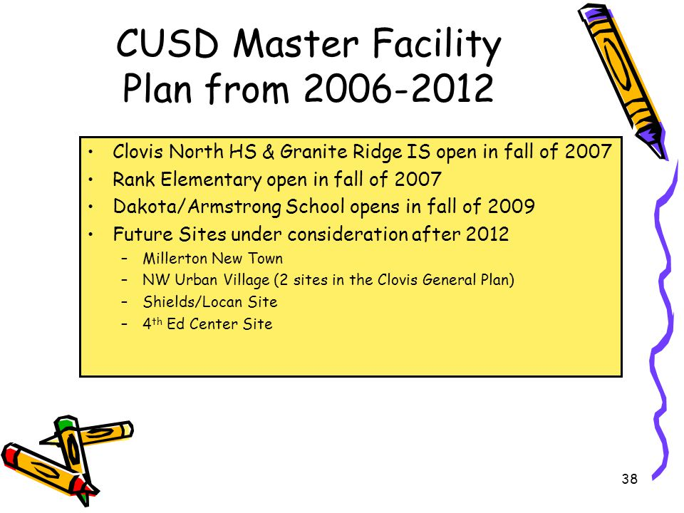 CUSD Master Facility Plan from 2006-2012 Clovis North HS & Granite Ridge IS open in fall of 2007 Rank Elementary open in fall of 2007 Dakota/Armstrong School opens in fall of 2009 Future Sites under consideration after 2012 –Millerton New Town –NW Urban Village (2 sites in the Clovis General Plan) –Shields/Locan Site –4 th Ed Center Site 38