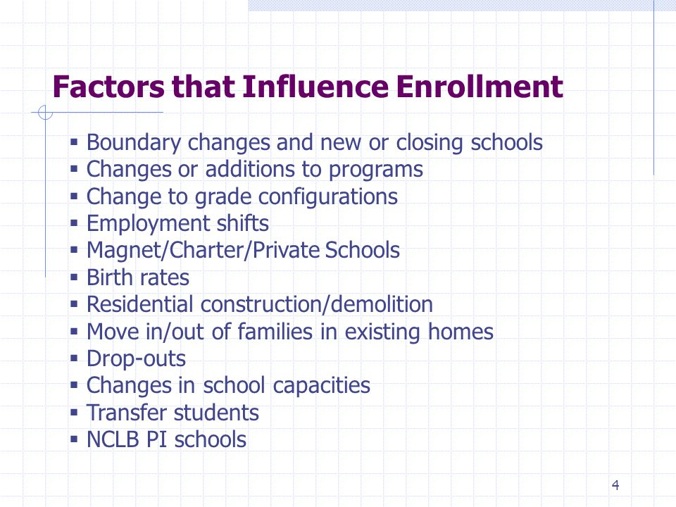 Factors that Influence Enrollment  Boundary changes and new or closing schools  Changes or additions to programs  Change to grade configurations  Employment shifts  Magnet/Charter/Private Schools  Birth rates  Residential construction/demolition  Move in/out of families in existing homes  Drop-outs  Changes in school capacities  Transfer students  NCLB PI schools 4