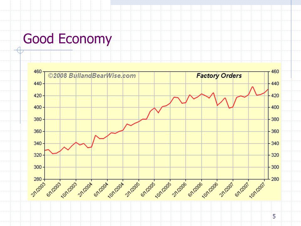 Good Economy 5