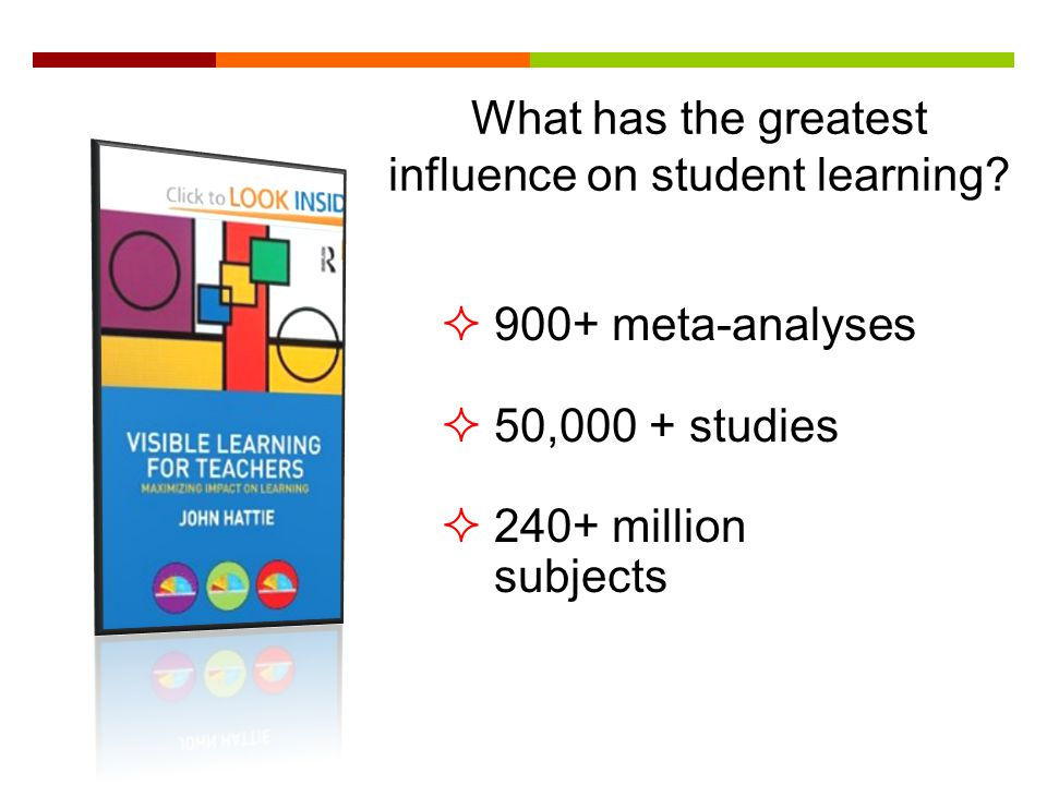  900+ meta-analyses  50,000 + studies  240+ million subjects What has the greatest influence on student learning?
