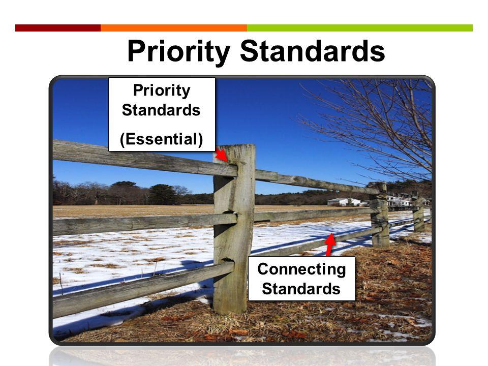 Priority Standards (Essential) Priority Standards (Essential) Connecting Standards Priority Standards