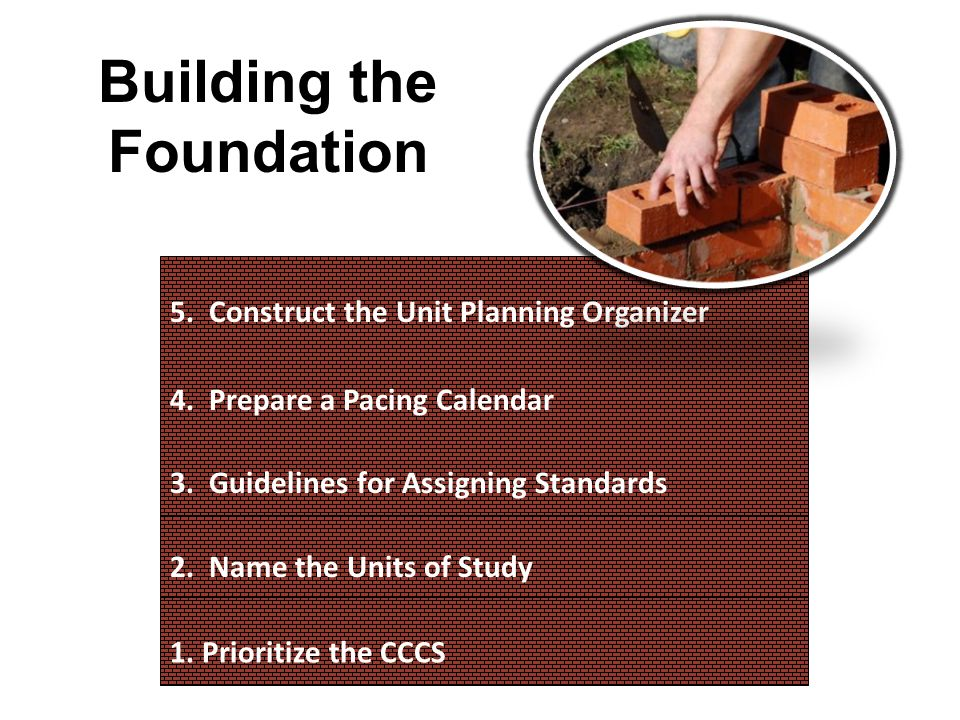 2. Name the Units of Study 1. Prioritize the CCCS 3. Guidelines for Assigning Standards 4. Prepare a Pacing Calendar 5. Construct the Unit Planning Or