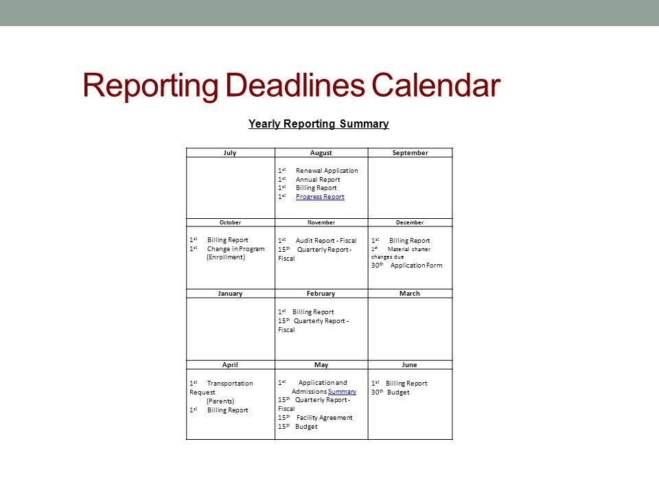 Reporting Deadlines Calendar JulyAugustSeptember 1 st Renewal Application 1 st Annual Report 1 st Billing Report 1 st Progress ReportProgress Report O