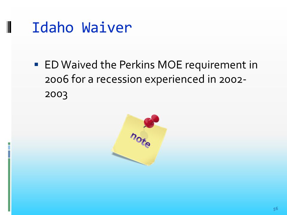 Idaho Waiver  ED Waived the Perkins MOE requirement in 2006 for a recession experienced in 2002- 2003 56