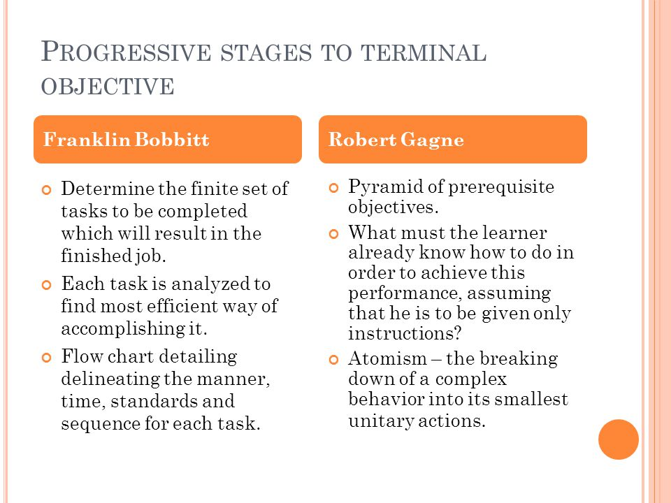 P ROGRESSIVE STAGES TO TERMINAL OBJECTIVE Determine the finite set of tasks to be completed which will result in the finished job.