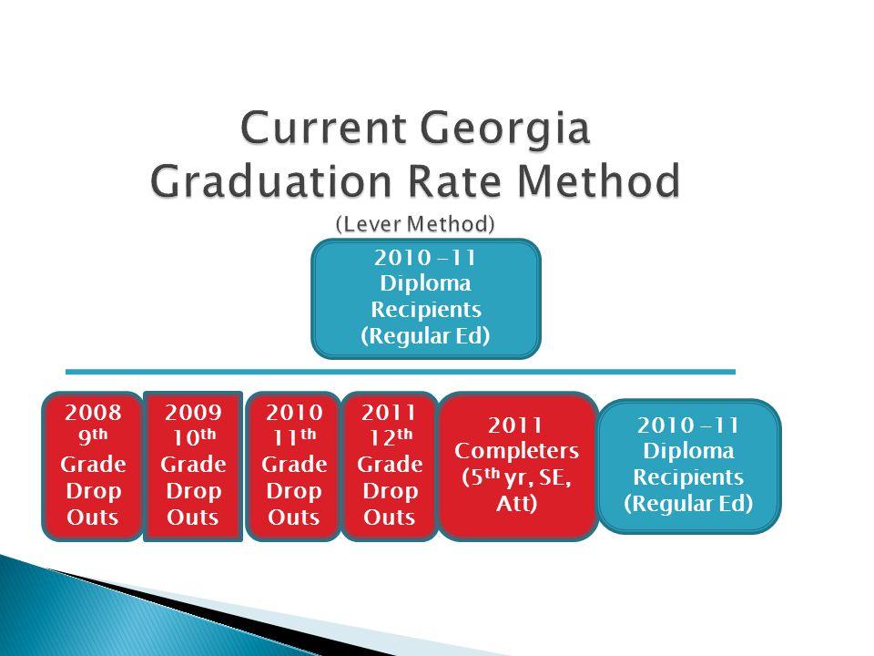 2010 -11 Diploma Recipients (Regular Ed) 2008 9 th Grade Drop Outs 2009 10 th Grade Drop Outs 2010 11 th Grade Drop Outs 2011 12 th Grade Drop Outs 20