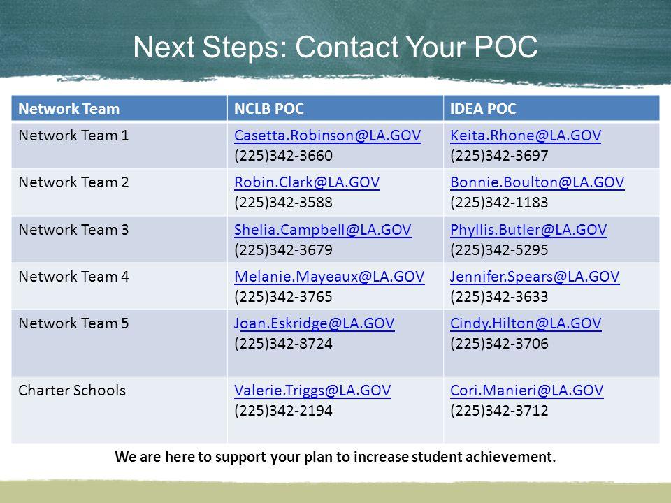 Next Steps: Contact Your POC Network TeamNCLB POCIDEA POC Network Team 1Casetta.Robinson@LA.GOV (225)342-3660 Keita.Rhone@LA.GOV (225)342-3697 Network Team 2Robin.Clark@LA.GOV (225)342-3588 Bonnie.Boulton@LA.GOV (225)342-1183 Network Team 3Shelia.Campbell@LA.GOV (225)342-3679 Phyllis.Butler@LA.GOV (225)342-5295 Network Team 4Melanie.Mayeaux@LA.GOV (225)342-3765 Jennifer.Spears@LA.GOV (225)342-3633 Network Team 5Joan.Eskridge@LA.GOV (225)342-8724 Cindy.Hilton@LA.GOV (225)342-3706 Charter SchoolsValerie.Triggs@LA.GOV (225)342-2194 Cori.Manieri@LA.GOV (225)342-3712 We are here to support your plan to increase student achievement.