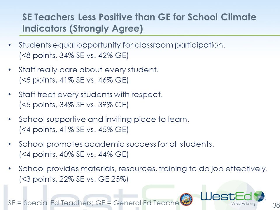 WestEd.org 38 SE Teachers Less Positive than GE for School Climate Indicators (Strongly Agree) Students equal opportunity for classroom participation.